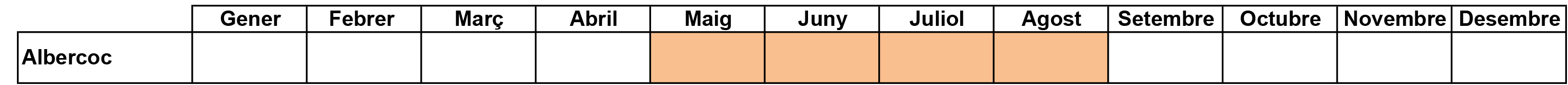 01- Calendari Albercoc