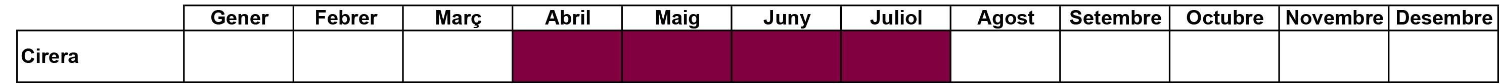 01-Calendari Cirera
