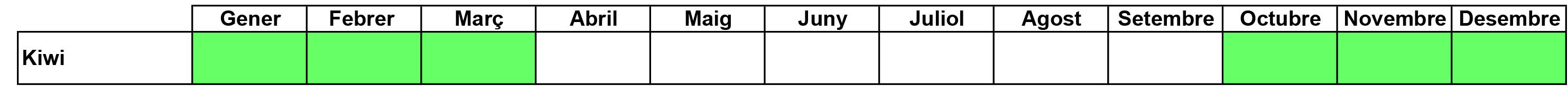 01-Calendari Kiwi