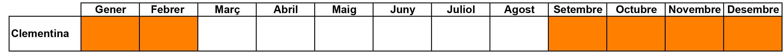 01-Calendari Mandarina