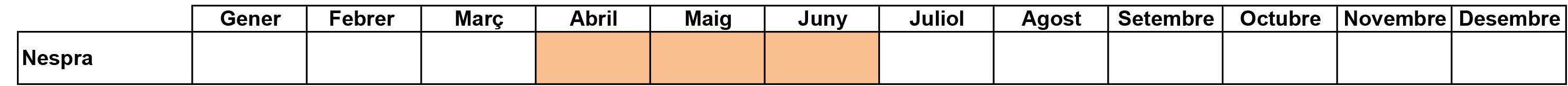 01-Calendari Nespra