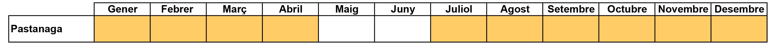 01-Calendari Pastanaga