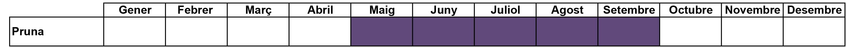 01- Calendari Pruna