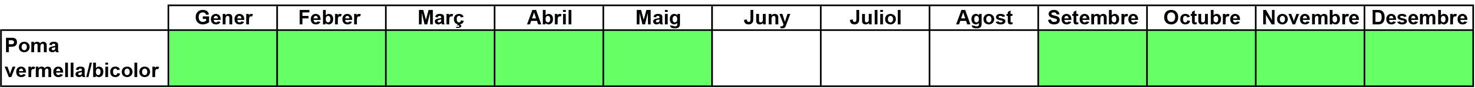 02-calendari pomes