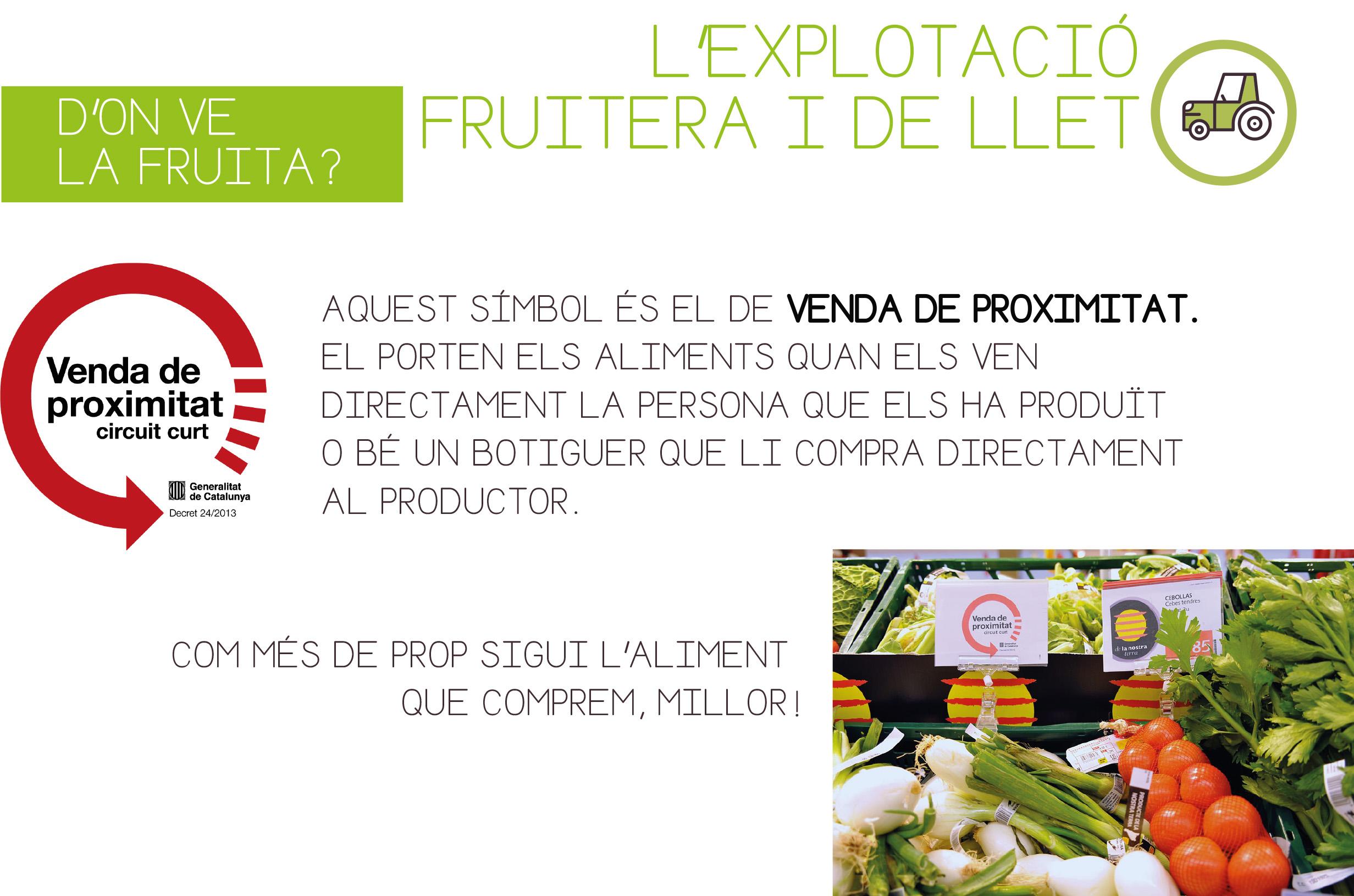 CI-2.6-01 On es cultiva la fruita?