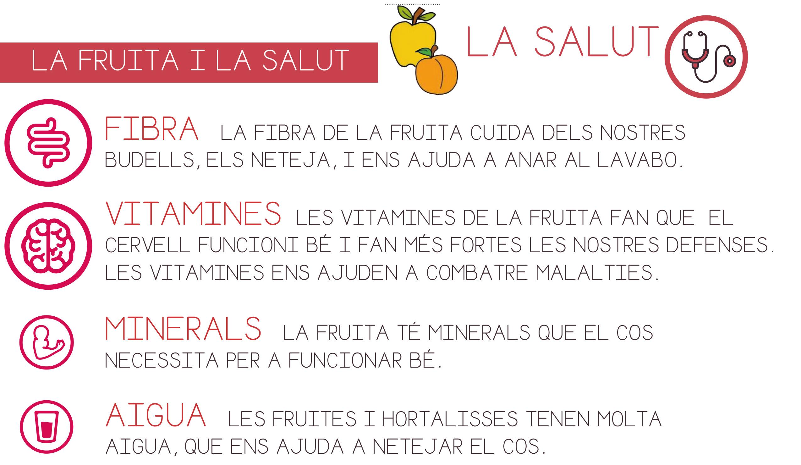 CI-3.4. Fruita i salut